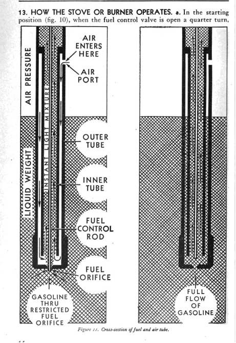 FA-Tube Diagram.jpg